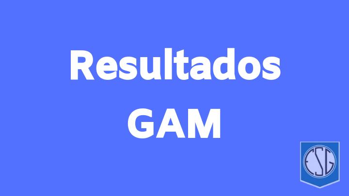 Resultados GAM